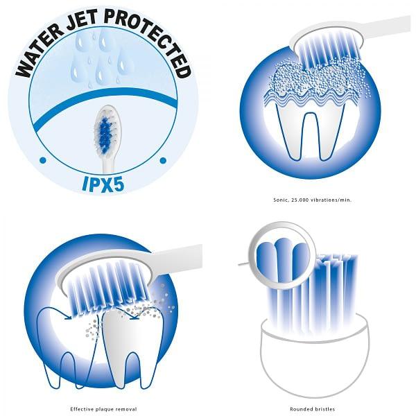 Escova de dentes elétrica Proficare EZS3000